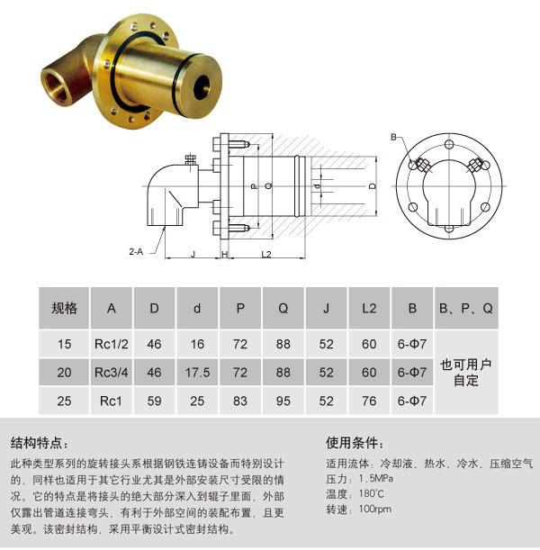 单向流通式HMD-1