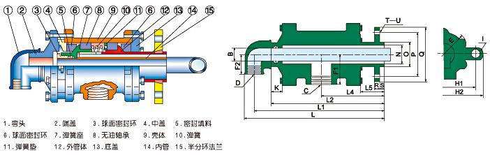 QS-XF型旋转天博国际线路检测(65-100)