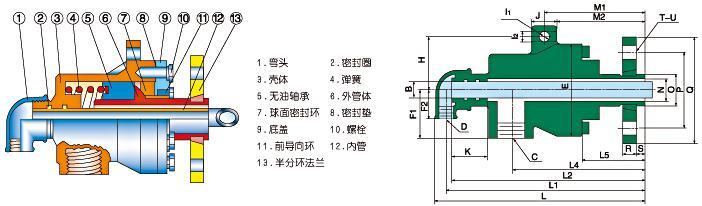 QS-XF型旋转天博国际线路检测(20-50)结构图