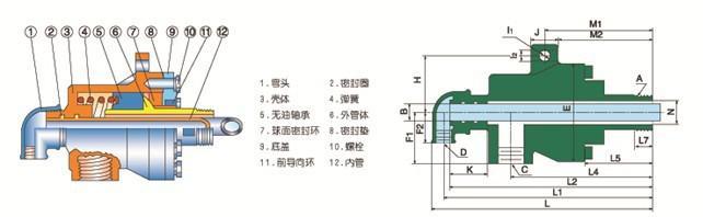 QS-X型旋转天博国际线路检测(20-50)结构图