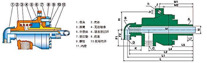 QS-G型旋转天博国际线路检测(20-50)结构图