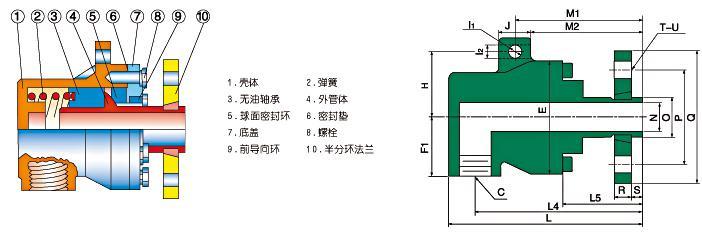 QD-F型旋转天博国际线路检测(20-50)结构图
