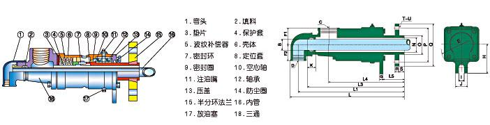 DS-XF型旋转天博国际线路检测结构图