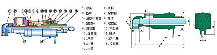 DS-X型旋转天博国际线路检测结构图