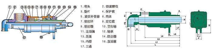DS-G型旋转天博国际线路检测结构图