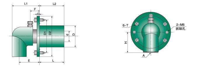 钢厂专用HMS型旋转天博国际线路检测结构图